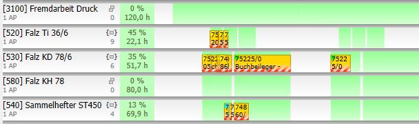 Plantafel Screenshot